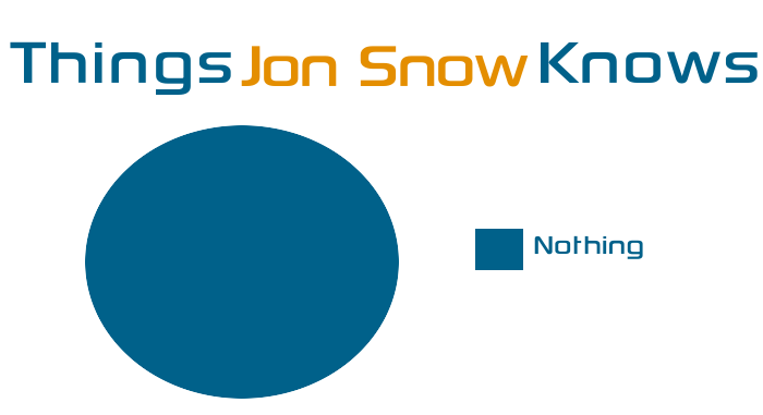 Things Jon Snow Knows About MySql